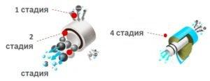 stadii-ochistki-mx-ds-15